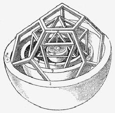 Kepler's model of the solar system.