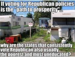Rural versus City America