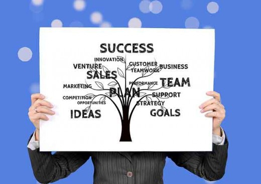 A business plan along with an open mind and flexibility will allow guidance and creativity to build a successful business.
