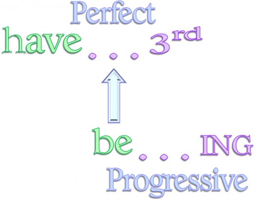 The Perfect Progressive