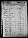 Using the Census Records of FamilySearch.org