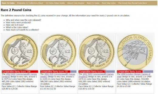 Rare 2 pound coins website