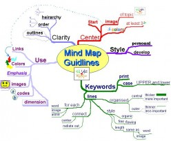 Use Mind Mapping Software to Boast Your Brain Power