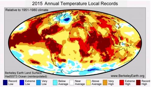 2015 Annual temperature local records.