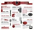 Grilling Essentials