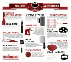 Grilling Essentials