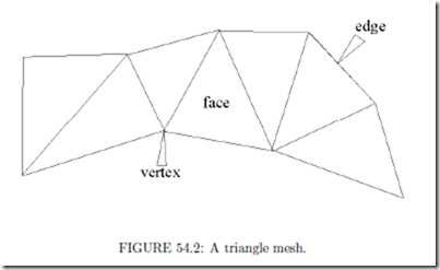 DESCRIPTION OF TRIANGULAR MESH CONSTRAINTS AS SHOWN