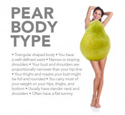 Women's Body Shape Types