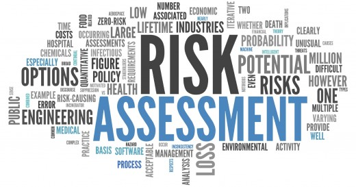 Risk Assessment At The Workplace  Hubpages