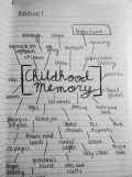 What is your happiest childhood memory?  What makes it so special?