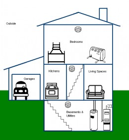 How to make a home fire escape map and plan for How to make a home fire escape plan