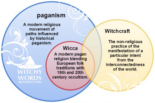 Finding Your Pagan Path Hubpages