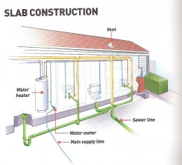 Basic home plumbing chart 2 of 2 (click to enlarge)