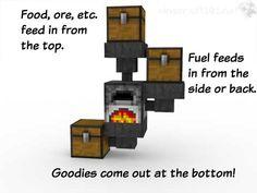 Minecraft autosmelter