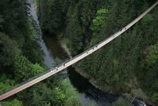 Capilano Suspension Bridge: A Breath-taking Sight ...