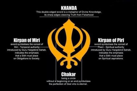Sikh Symbolism.