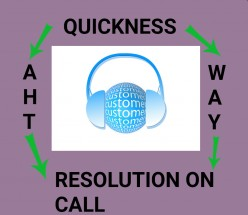 AHT: How to Reduce Average Handling Time in Call center -10 Easy Tips