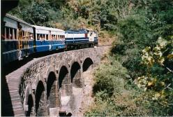 Popular Hill Stations in Himachal Pradesh