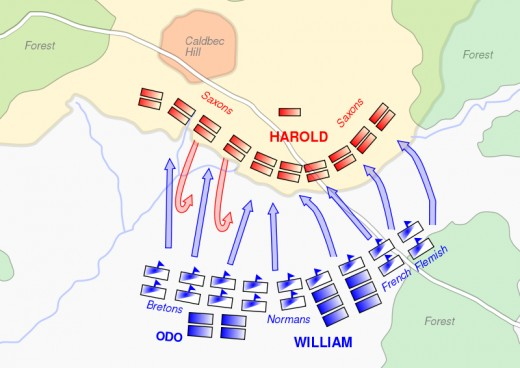 A graphic of the tactics in play at Hastings