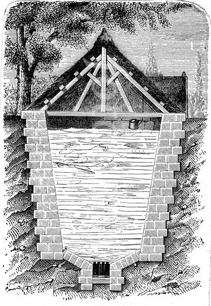 Sectional view of an ice-house