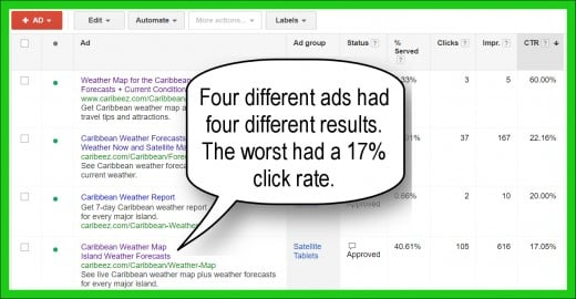 This small campaign had an exceptional clickthrough rate because of its highly targeted approach. The best ad had a 60% CTR while the worst had 14%. The Internet average is less than 0.2%.
