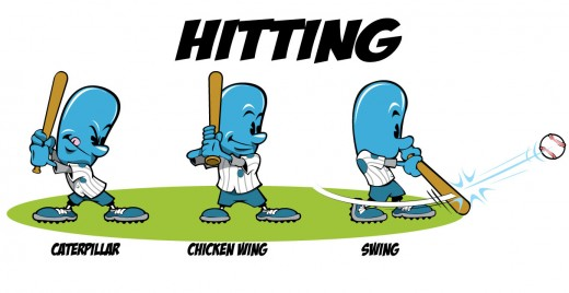 3-step hitting sequence