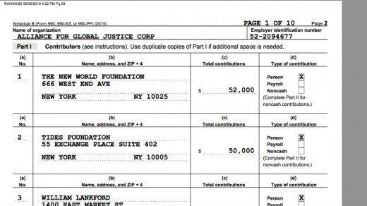 Most recent 990 tax form, Alliance for Global Justice, Soros contribution through Tides Foundation.