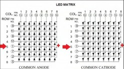 Led Matrix With Arduino UNO