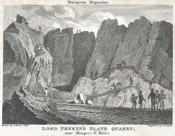 The Slate Quarries of Wales