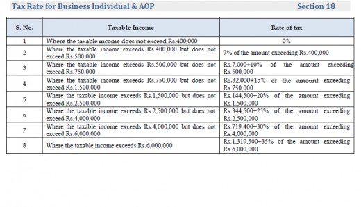 income tax receipt online