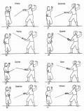Fencing Introduction 101