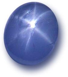 Sapphire - Uranus