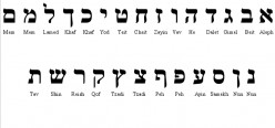 Facets of God Displayed in the Hebrew Aleph-Bet (Zayin-Chet-Tet)—Part Three