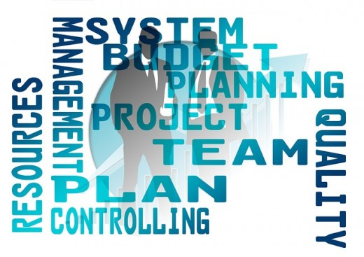 PMP- Project Management