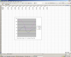Placing charts, spreadsheets, and other screen objects into your article
