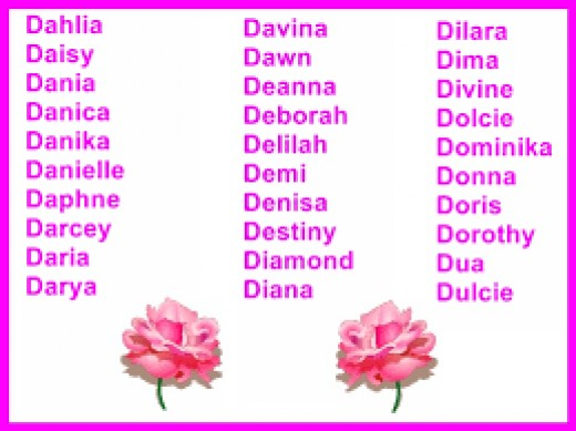 Italian Names Starting With Letter S