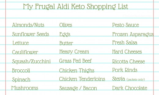 Keto on a Budget | HubPages