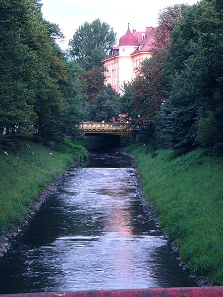 River Kłodnica