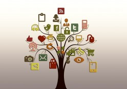 Using Social Media for Genealogy