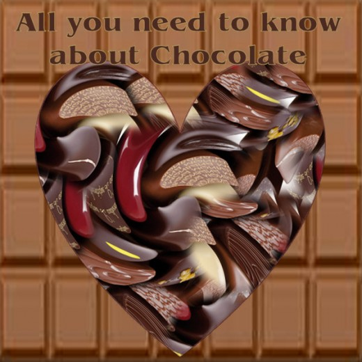 All you need to know about Chocolate