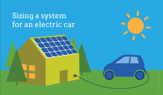 """Solar energy is the best """"fuel"""" for cars"""