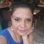 Neha Seth profile image