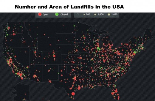 Garages and barns are filled with stuff that people no longer use. And then there are the landfills...