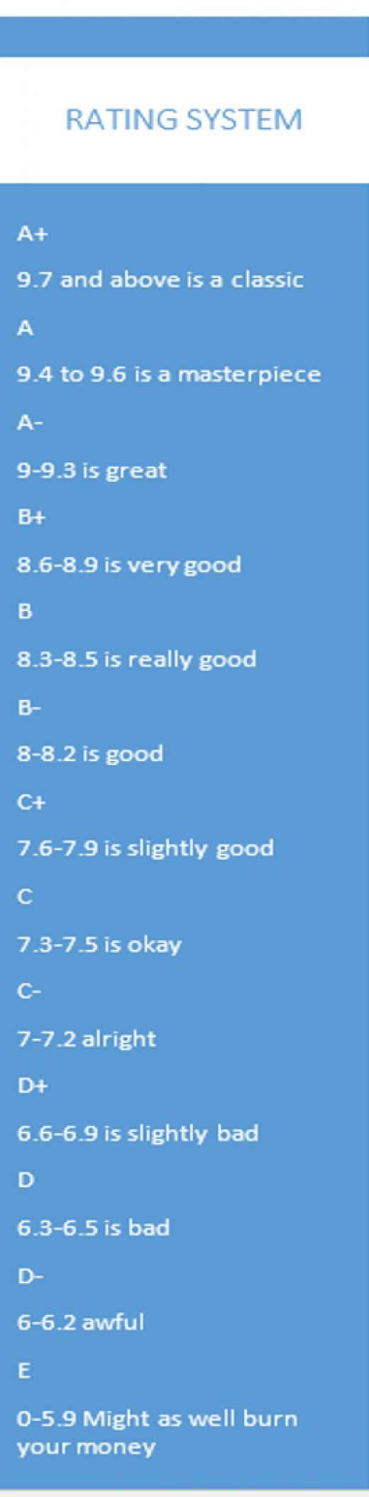 My rating system.