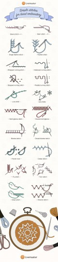 20 Simple Stitches for Hand Embroidery