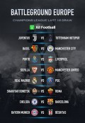 Champions League 2017/18 Round of 16 Draws