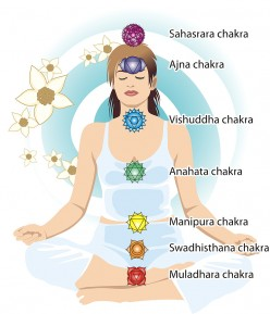 Chakra Balance for Beginners