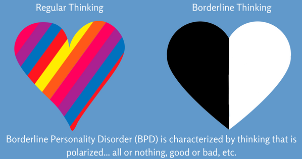 What Is Borderline Personality Disorder >> When The Ex Wife Has Borderline Personality Disorder A 3 Step Guide
