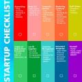 Startup Checklist For Avoiding Business Fails