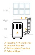 Typical Portable Air Conditioner